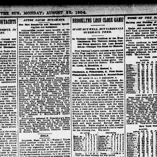 The Sun New York Ny 1833 1916 August 22 1904 Page 6 Image